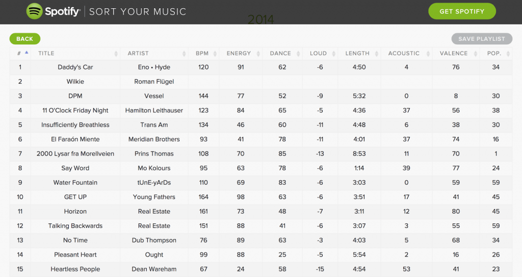 Sort Your Music 2