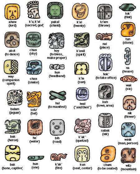 simbolos mayas