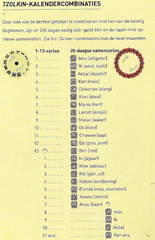 calendario maya tzolkin