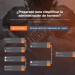 Páginas web y aplicaciones para organizar torneos gratis